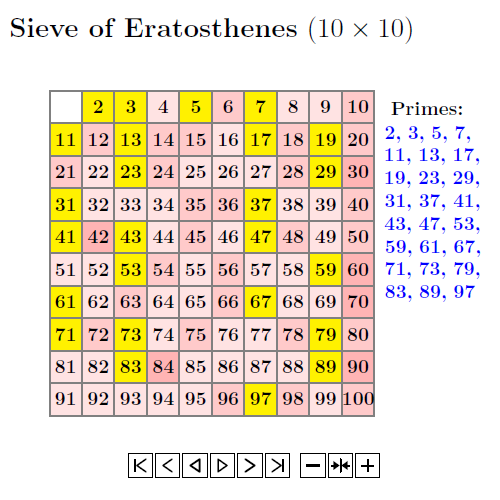 eratosthenes-sieve
